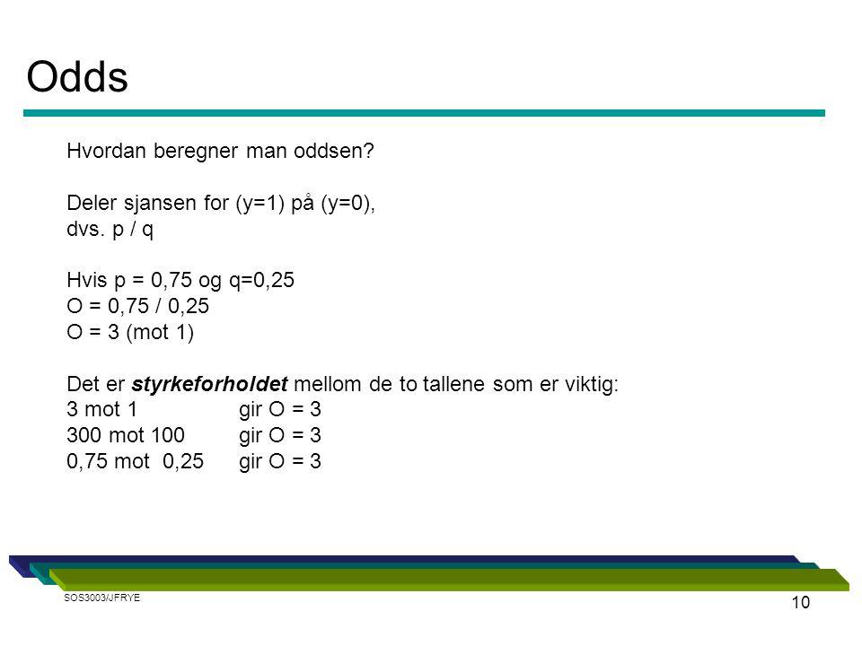 Odds Hvordan beregner man oddsen Deler sjansen for (y=1) på (y=0),