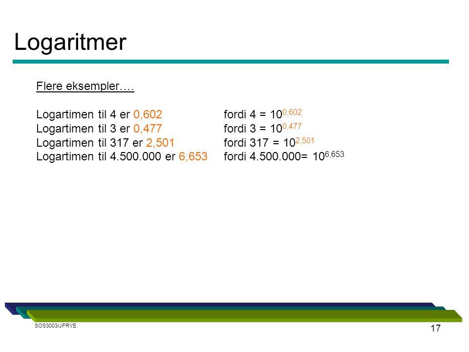 Logaritmer Flere eksempler….