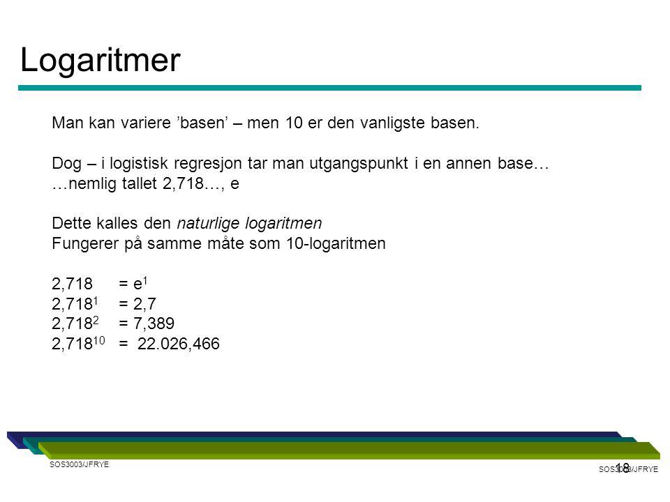 Logaritmer Man kan variere 'basen' – men 10 er den vanligste basen.