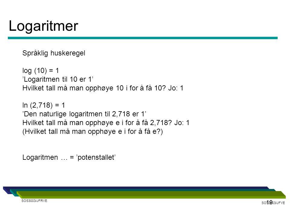 Logaritmer Språklig huskeregel log (10) = 1 'Logaritmen til 10 er 1'