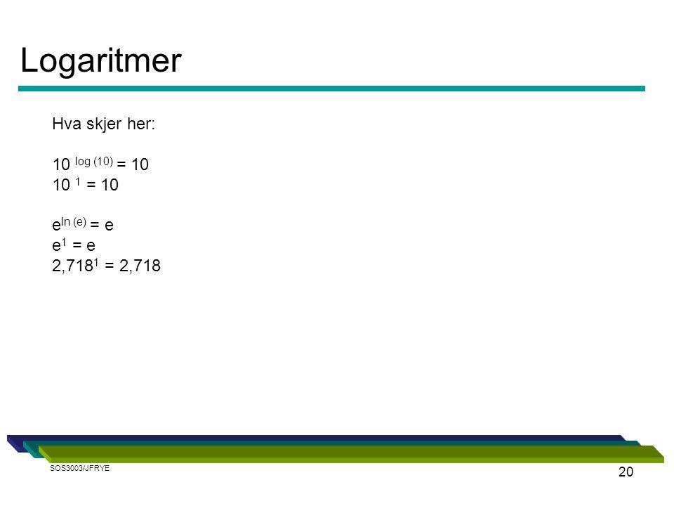 Logaritmer Hva skjer her: 10 log (10) = 10 10 1 = 10 eln (e) = e