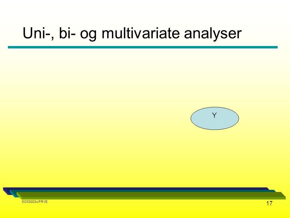 Uni-, bi- og multivariate analyser