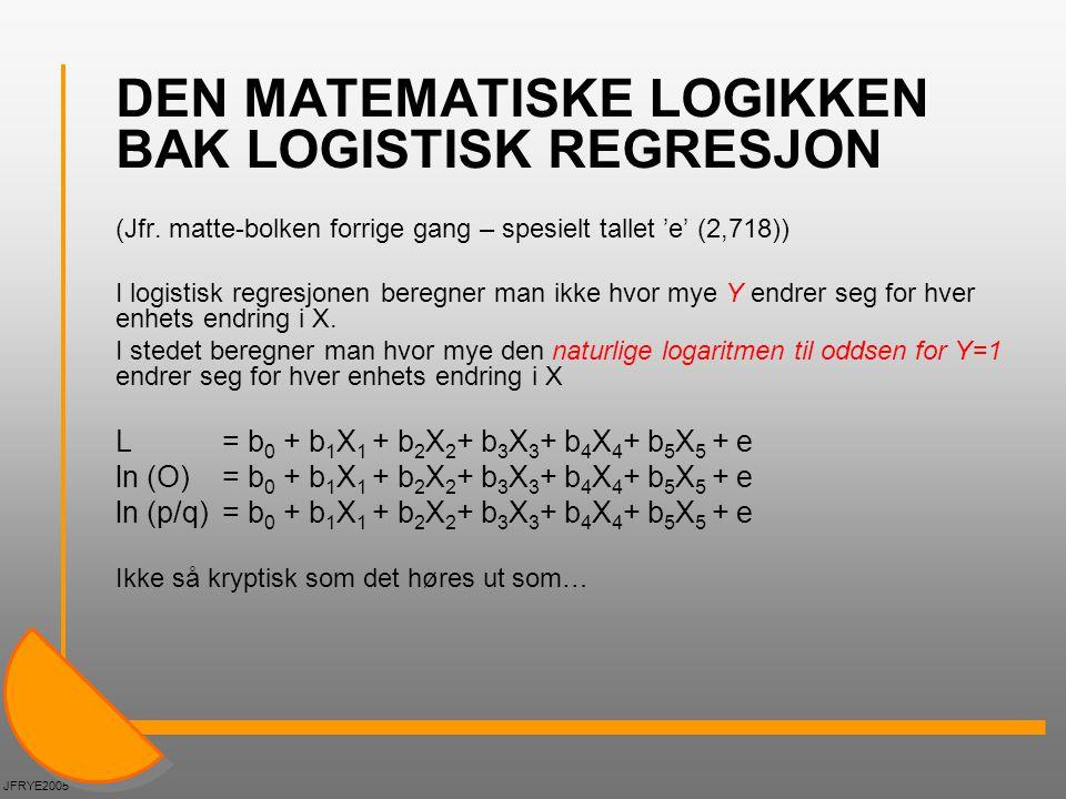 DEN MATEMATISKE LOGIKKEN BAK LOGISTISK REGRESJON