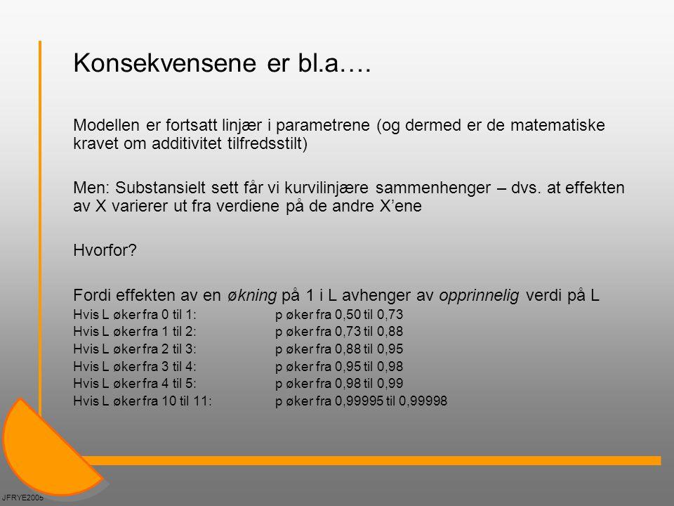 Konsekvensene er bl.a…. Modellen er fortsatt linjær i parametrene (og dermed er de matematiske kravet om additivitet tilfredsstilt)
