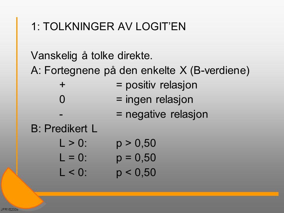 1: TOLKNINGER AV LOGIT'EN Vanskelig å tolke direkte.