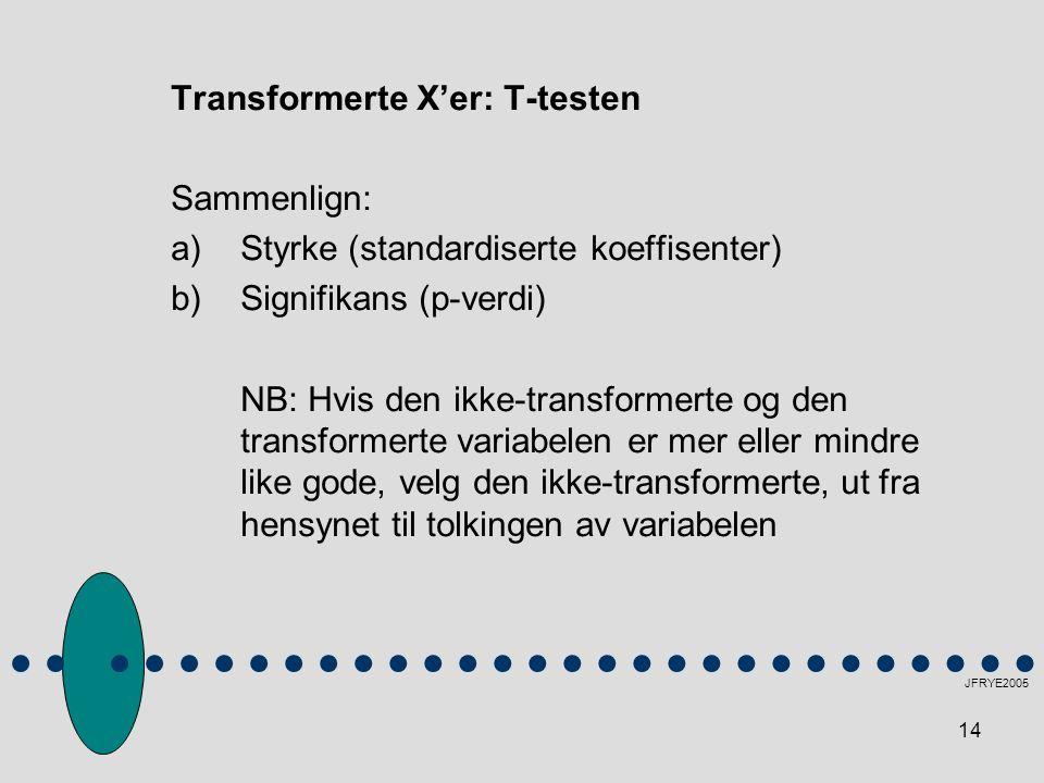 Transformerte X'er: T-testen Sammenlign: