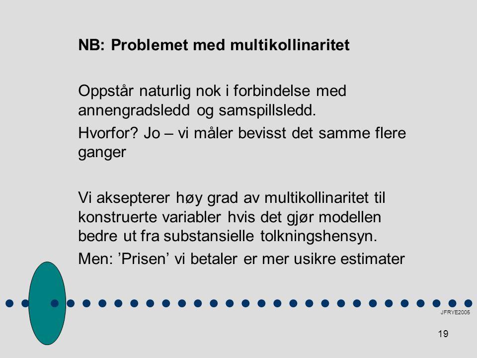 NB: Problemet med multikollinaritet