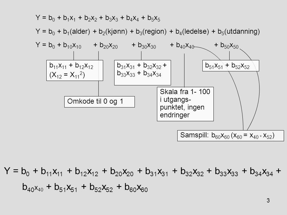 Y = b0 + b1x1 + b2x2 + b3x3 + b4x4 + b5x5 Y = b0 + b1(alder) + b2(kjønn) + b3(region) + b4(ledelse) + b5(utdanning)