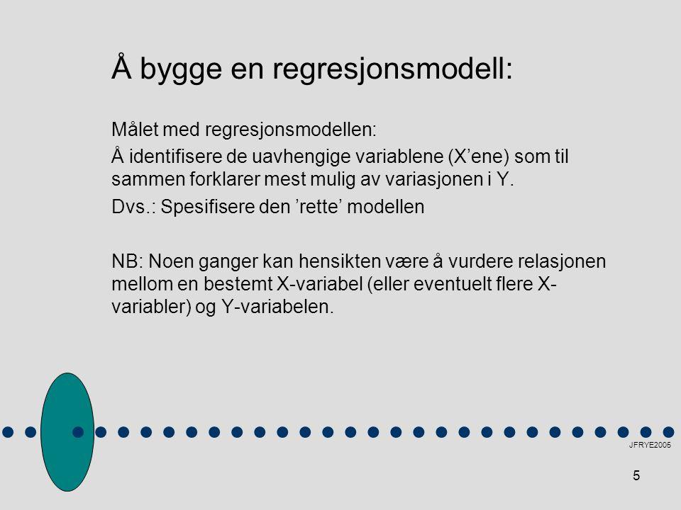 Å bygge en regresjonsmodell: