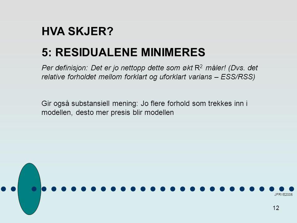5: RESIDUALENE MINIMERES