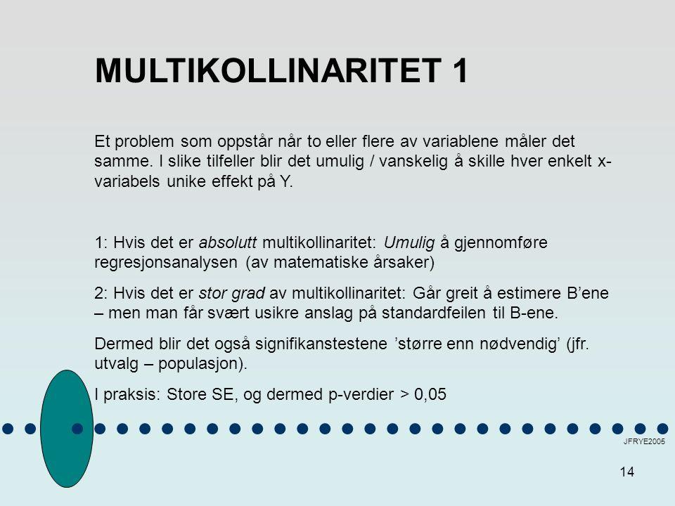 MULTIKOLLINARITET 1