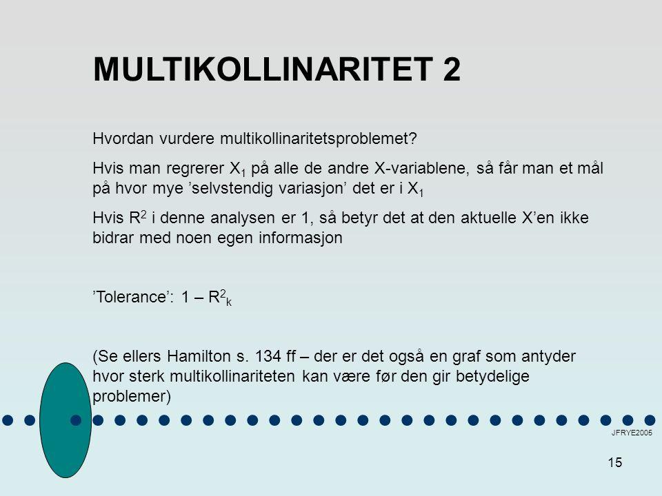 MULTIKOLLINARITET 2 Hvordan vurdere multikollinaritetsproblemet