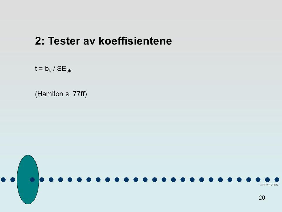 2: Tester av koeffisientene