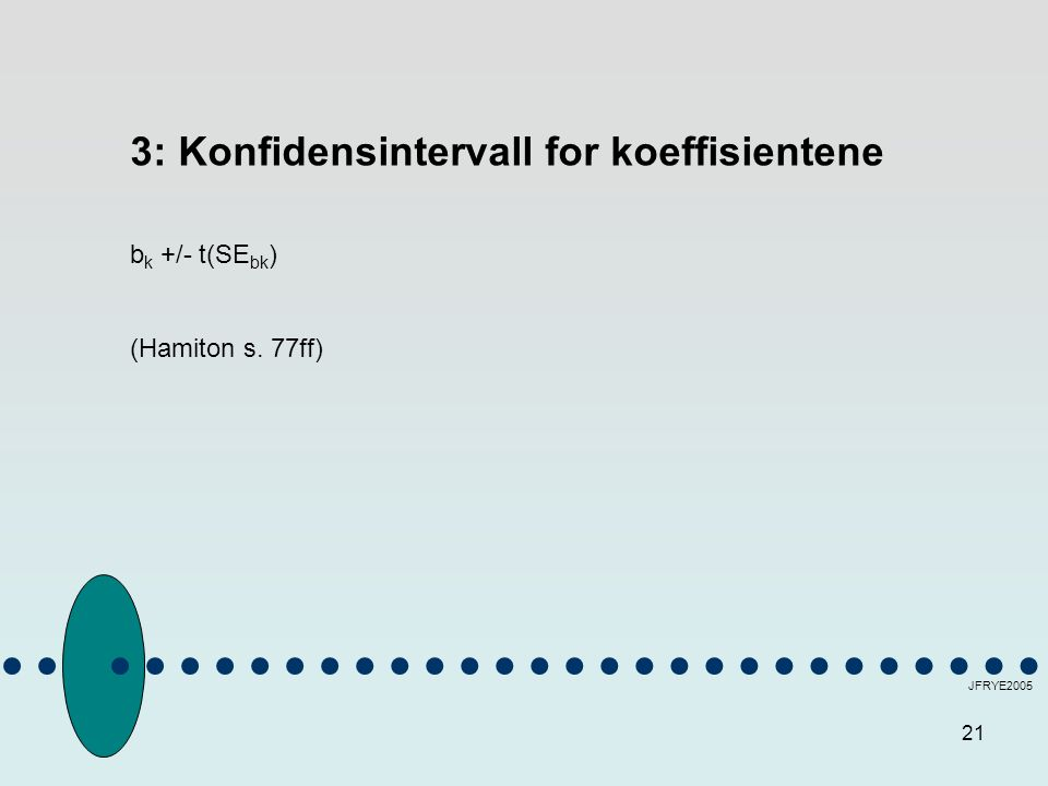 3: Konfidensintervall for koeffisientene