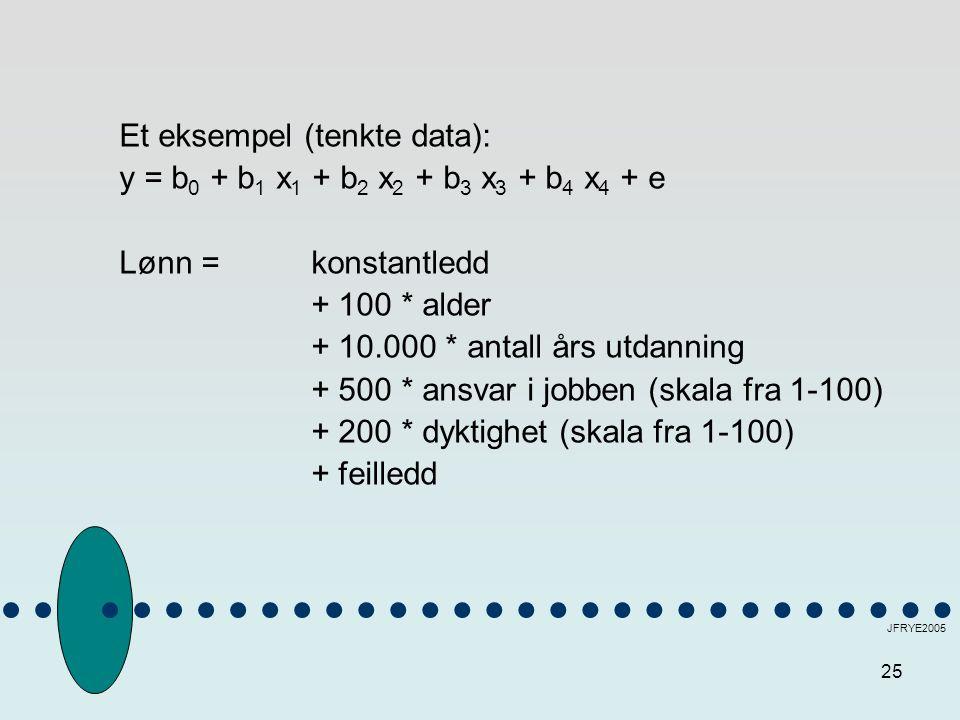 Et eksempel (tenkte data): y = b0 + b1 x1 + b2 x2 + b3 x3 + b4 x4 + e