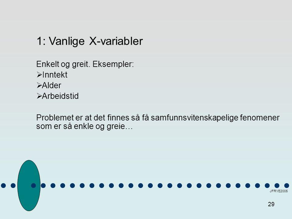 1: Vanlige X-variabler Enkelt og greit. Eksempler: Inntekt Alder