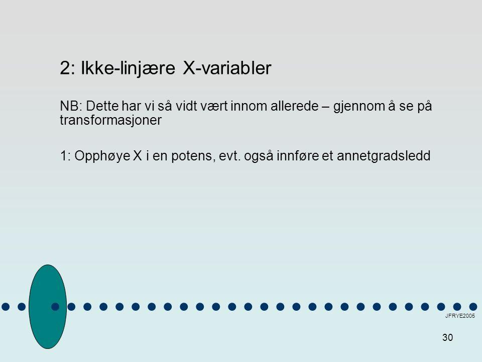 2: Ikke-linjære X-variabler