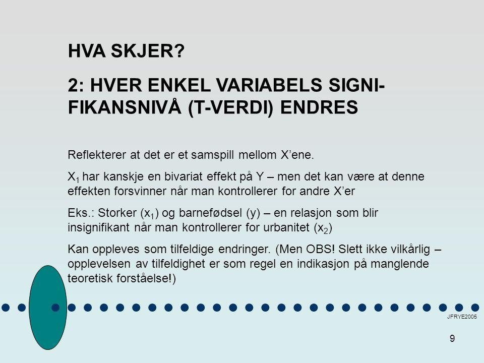 2: HVER ENKEL VARIABELS SIGNI-FIKANSNIVÅ (T-VERDI) ENDRES