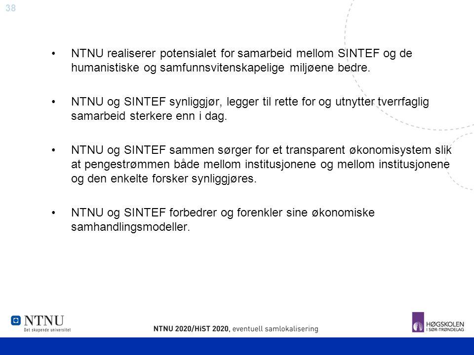 NTNU realiserer potensialet for samarbeid mellom SINTEF og de humanistiske og samfunnsvitenskapelige miljøene bedre.