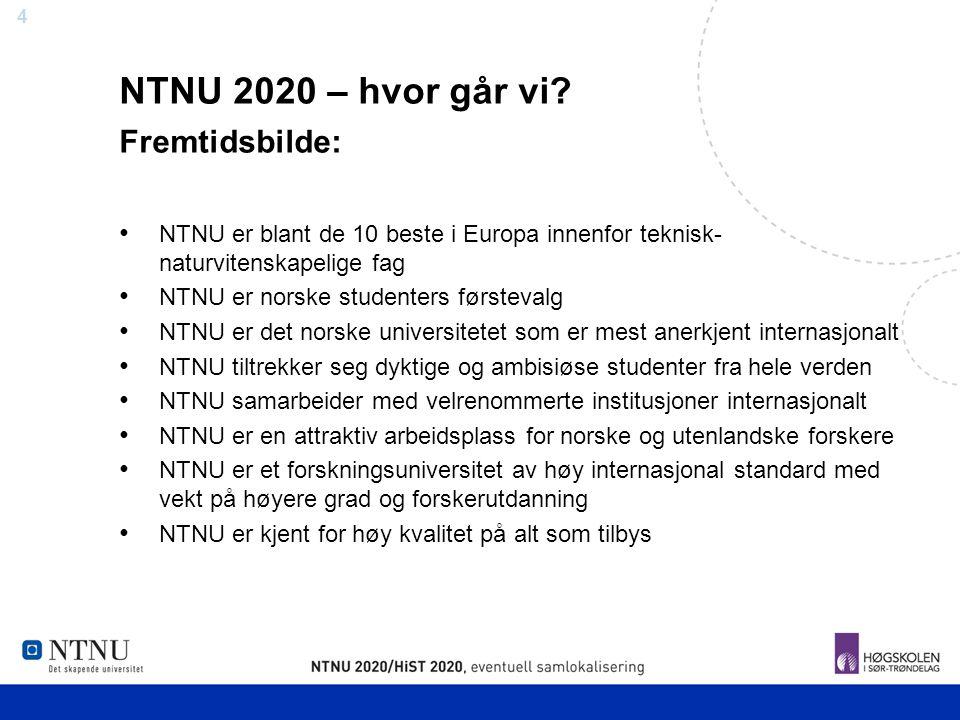 NTNU 2020 – hvor går vi Fremtidsbilde: