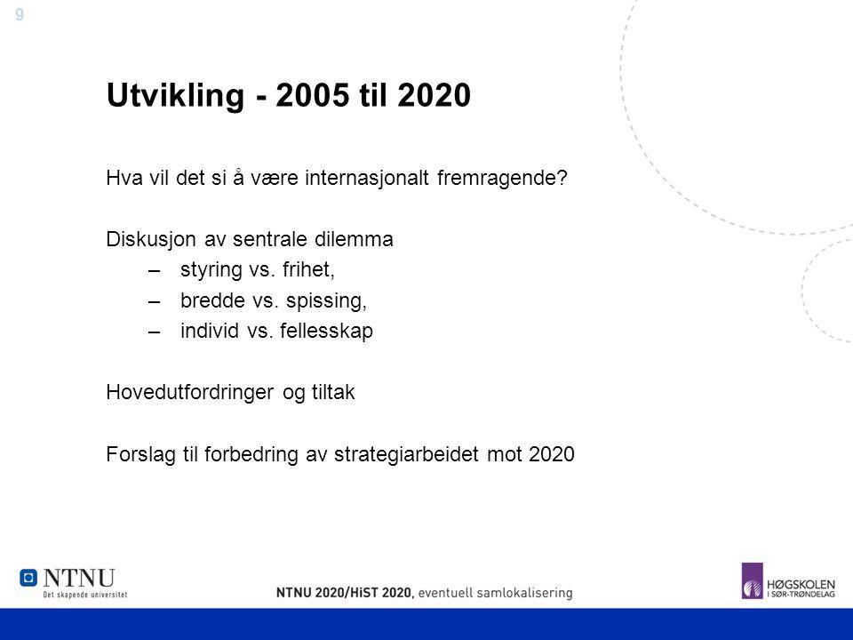 Utvikling - 2005 til 2020 Hva vil det si å være internasjonalt fremragende Diskusjon av sentrale dilemma.