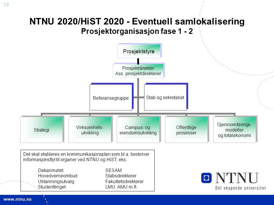 NTNU 2020/HiST 2020 - Eventuell samlokalisering
