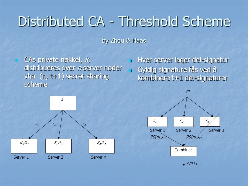 Distributed CA - Threshold Scheme by Zhou & Haas