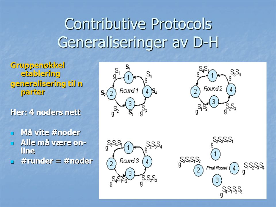 Contributive Protocols Generaliseringer av D-H