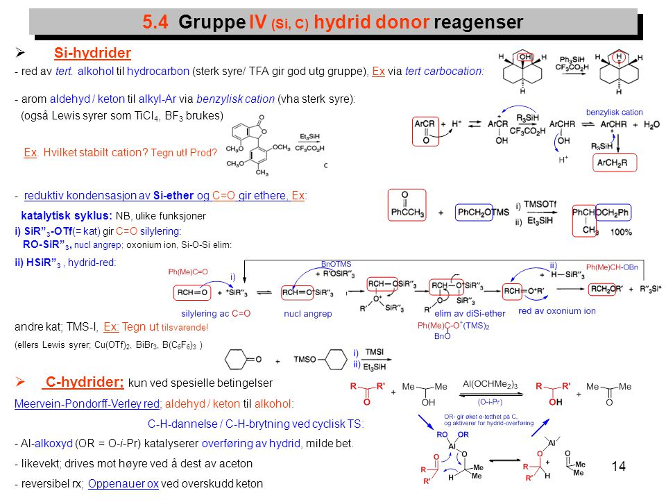 5.4 Gruppe IV (Si, C) hydrid donor reagenser