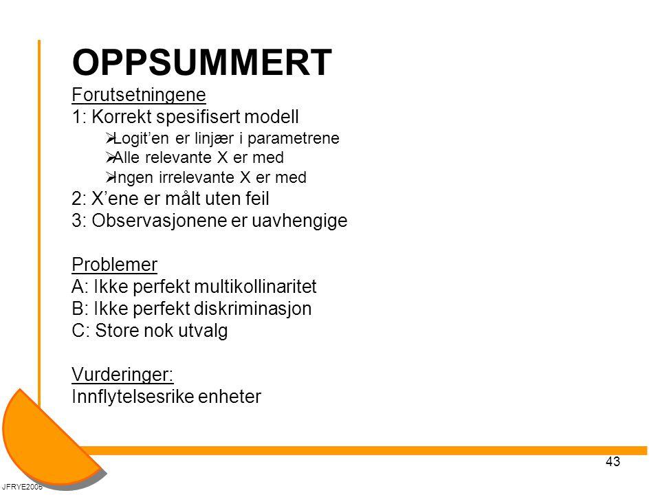 OPPSUMMERT Forutsetningene 1: Korrekt spesifisert modell