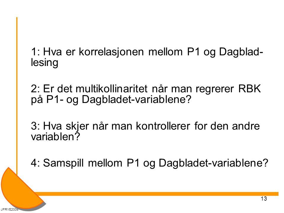1: Hva er korrelasjonen mellom P1 og Dagblad-lesing