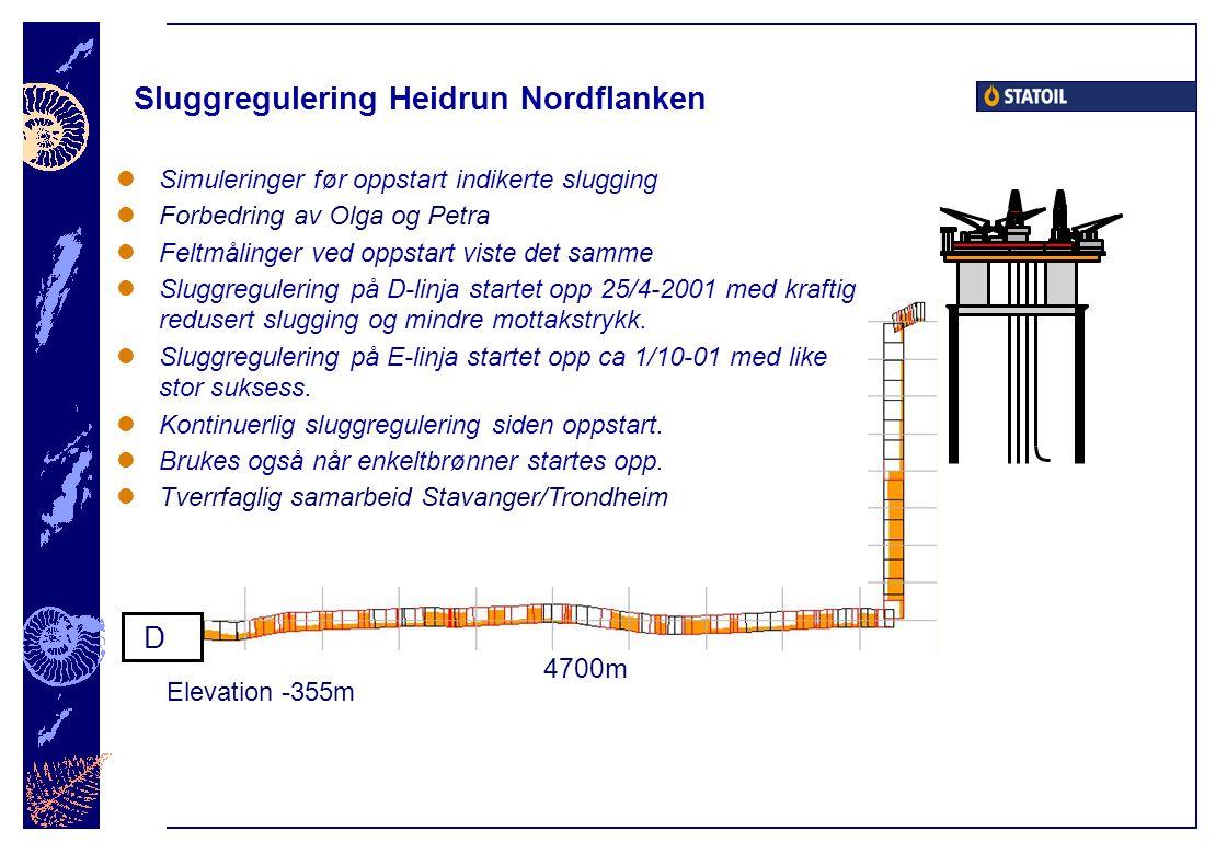 Sluggregulering Heidrun Nordflanken