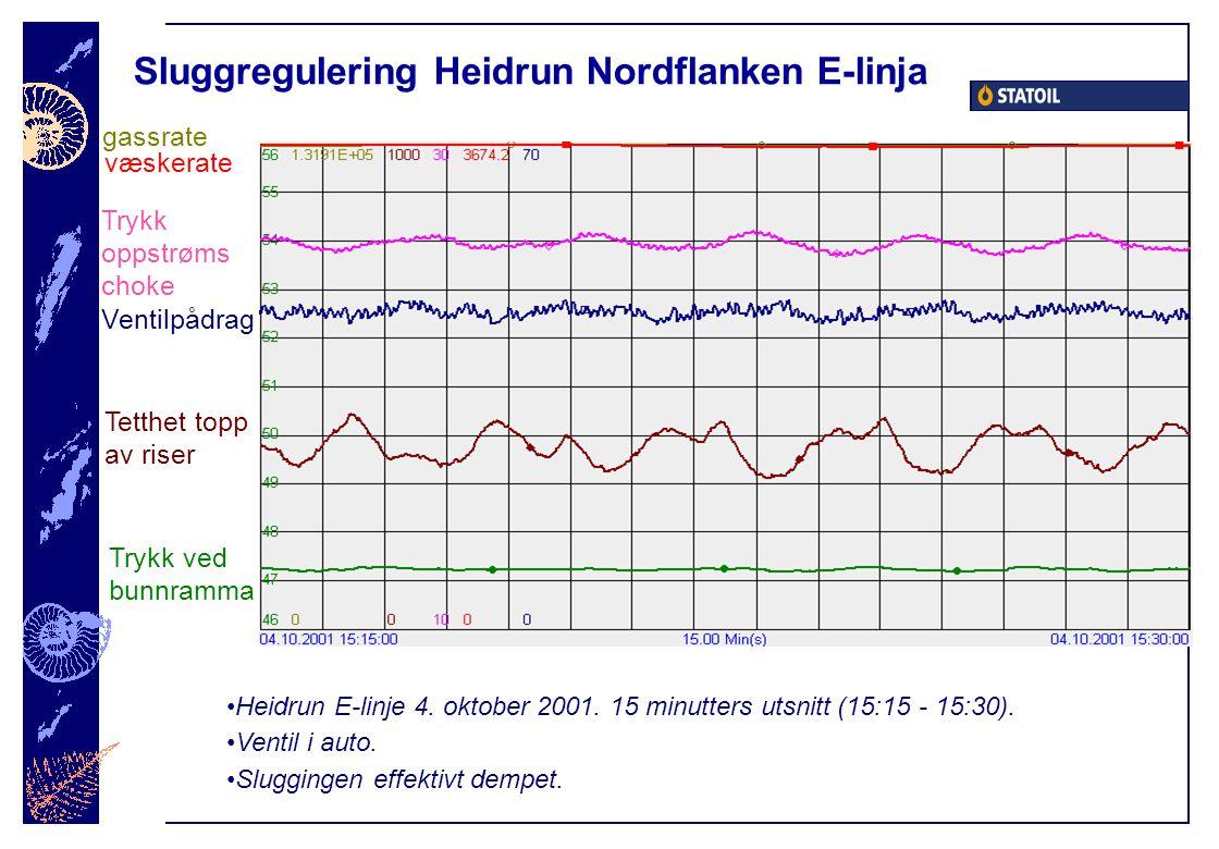 Sluggregulering Heidrun Nordflanken E-linja