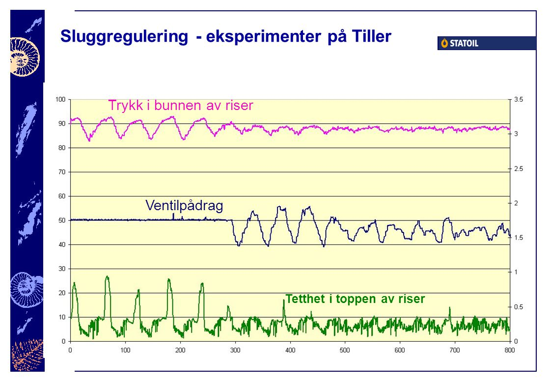 Sluggregulering - eksperimenter på Tiller