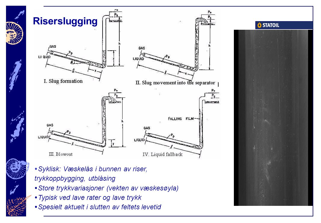 Riserslugging Syklisk: Væskelås i bunnen av riser,