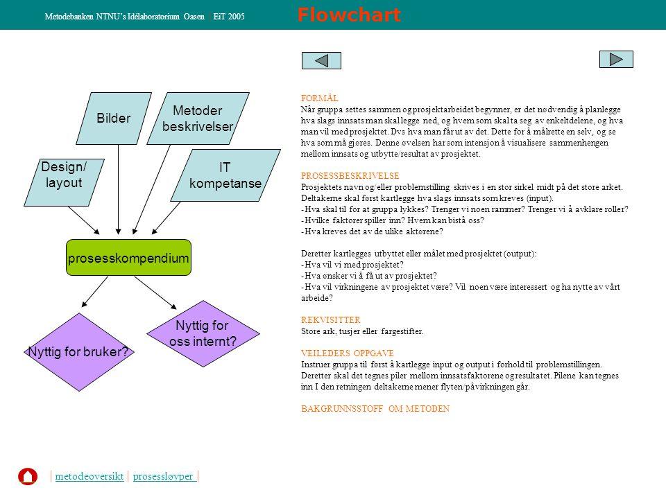 | metodeoversikt | prosessløyper |