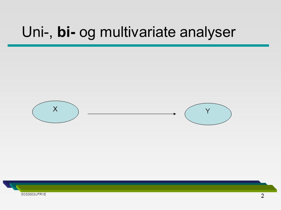 Uni-, bi- og multivariate analyser