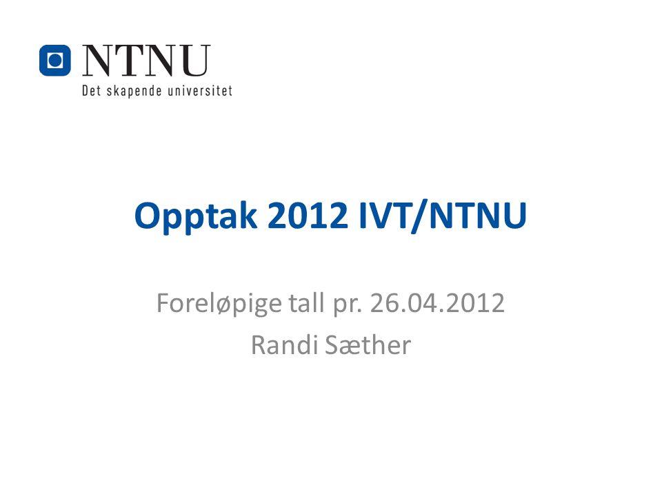 Foreløpige tall pr. 26.04.2012 Randi Sæther