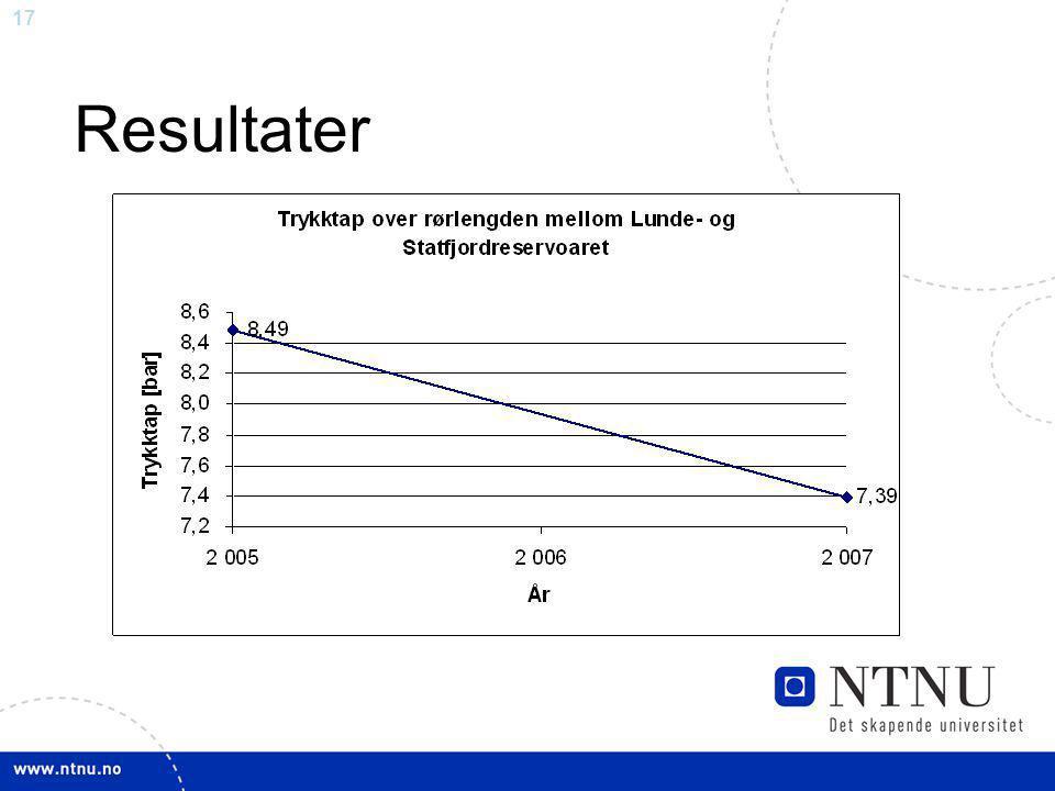 Resultater Høyere verdi for hydrostatisk trykk i 2005 pga større tetthet på mediene enn i 2007.