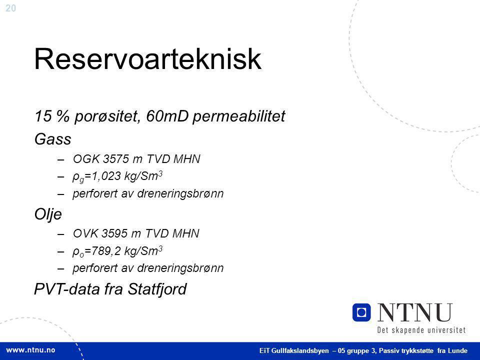 Reservoarteknisk 15 % porøsitet, 60mD permeabilitet Gass Olje
