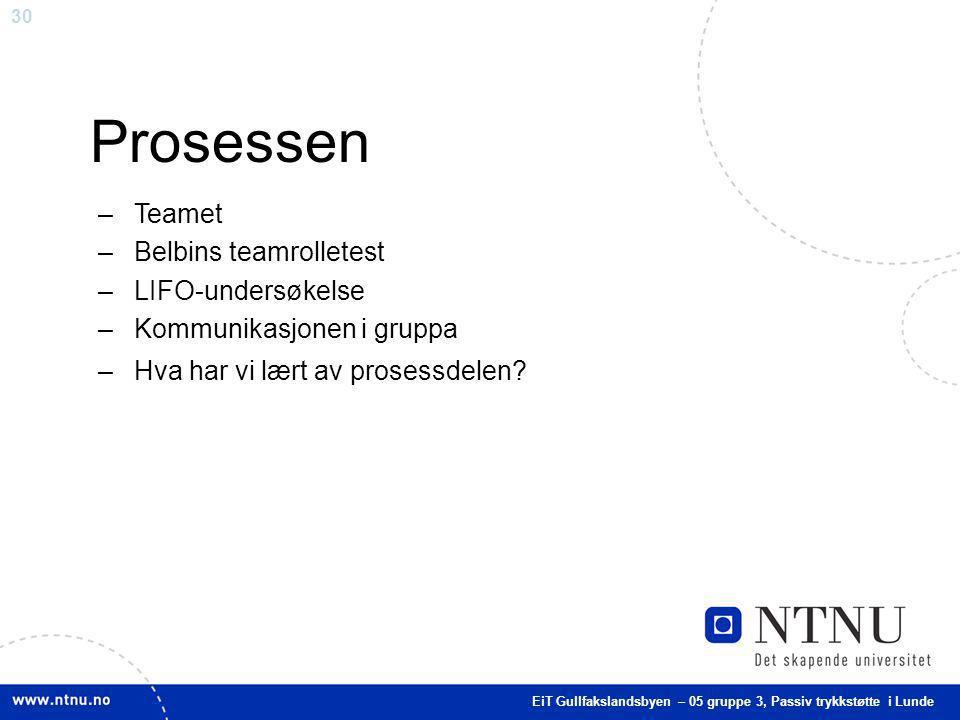 Prosessen Teamet Belbins teamrolletest LIFO-undersøkelse
