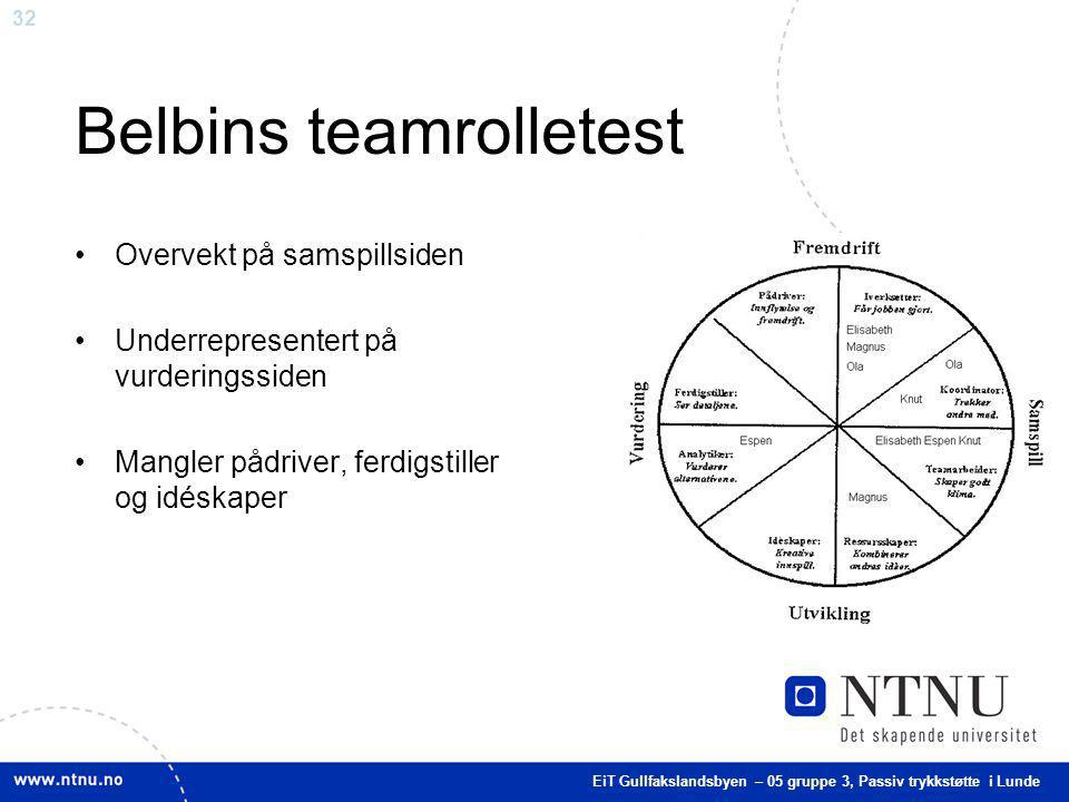 Belbins teamrolletest