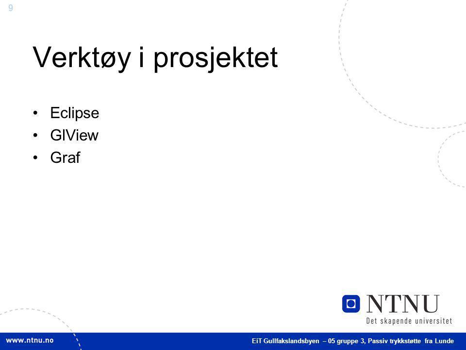 Verktøy i prosjektet Eclipse GlView Graf