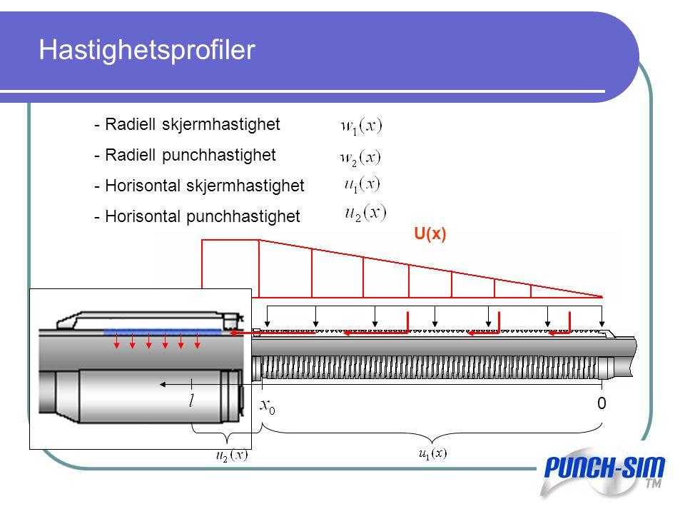 Hastighetsprofiler - Radiell skjermhastighet - Radiell punchhastighet