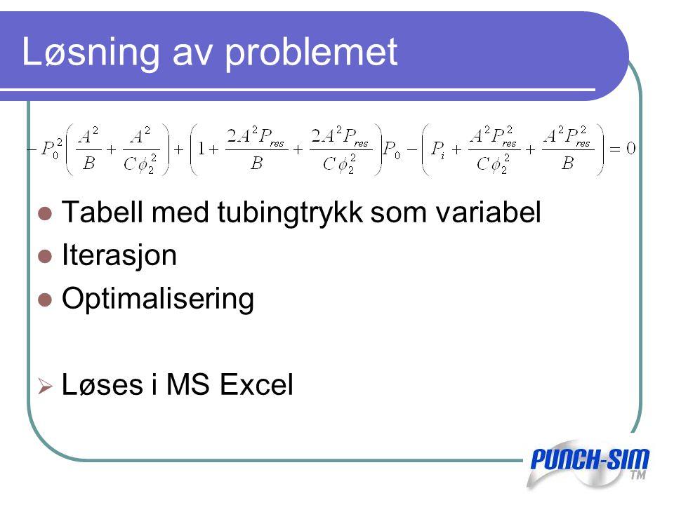 Løsning av problemet Tabell med tubingtrykk som variabel Iterasjon