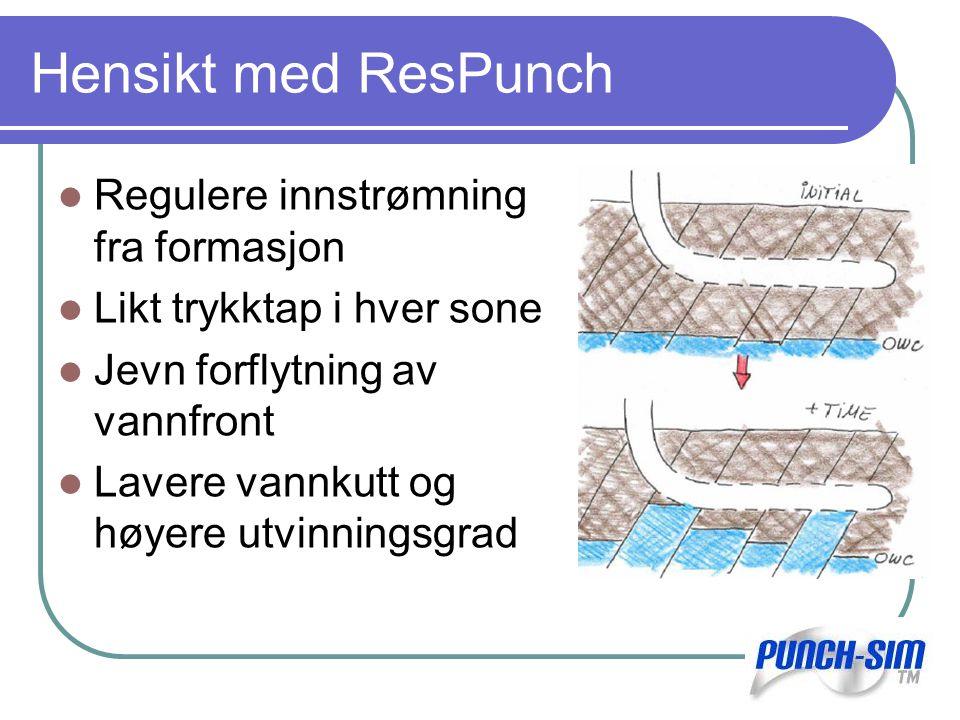 Hensikt med ResPunch Regulere innstrømning fra formasjon