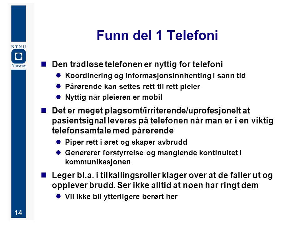 Funn del 1 Telefoni Den trådløse telefonen er nyttig for telefoni