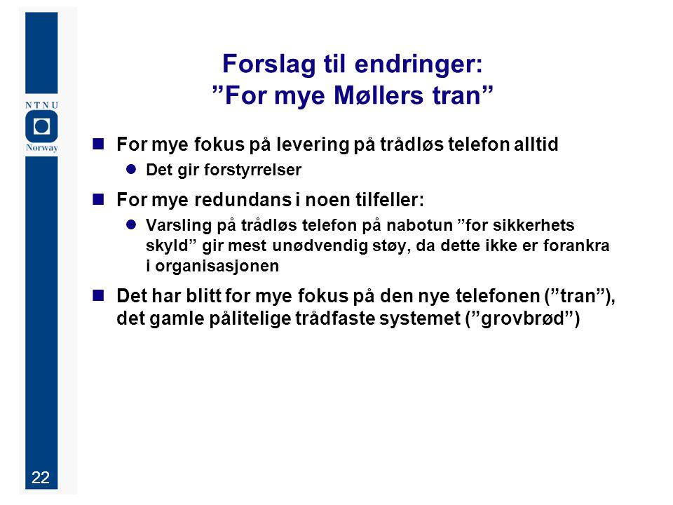 Forslag til endringer: For mye Møllers tran
