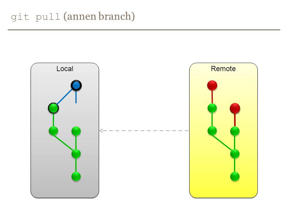 git pull (annen branch)