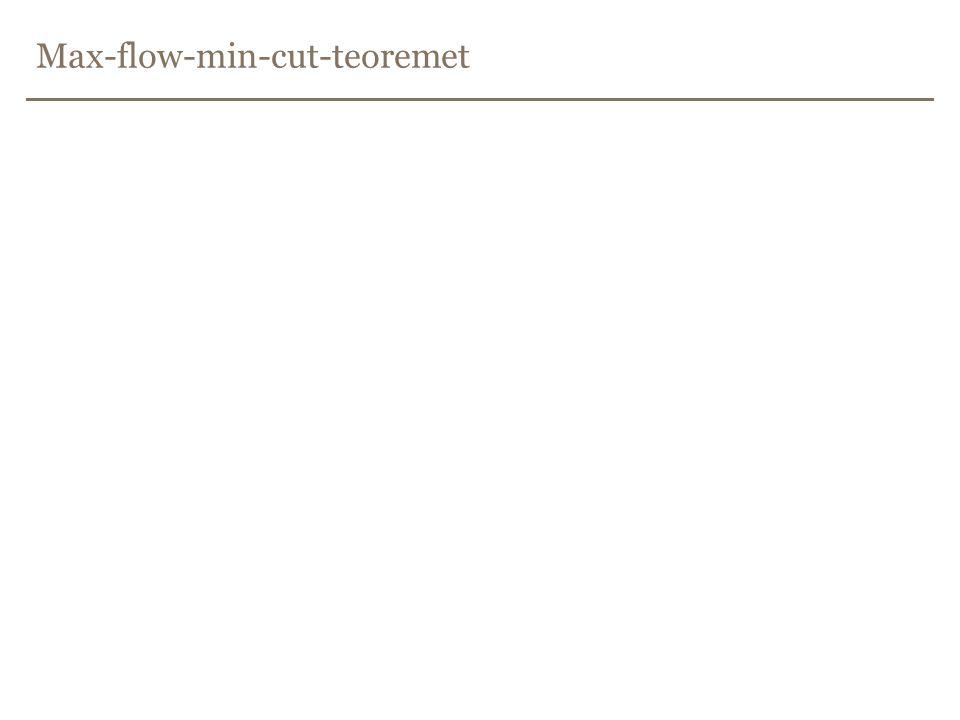 Max-flow-min-cut-teoremet